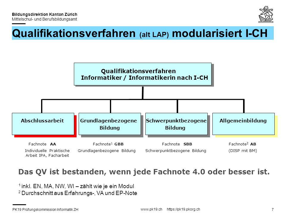 Qualifikationsverfahren (alt LAP) modularisiert I-CH