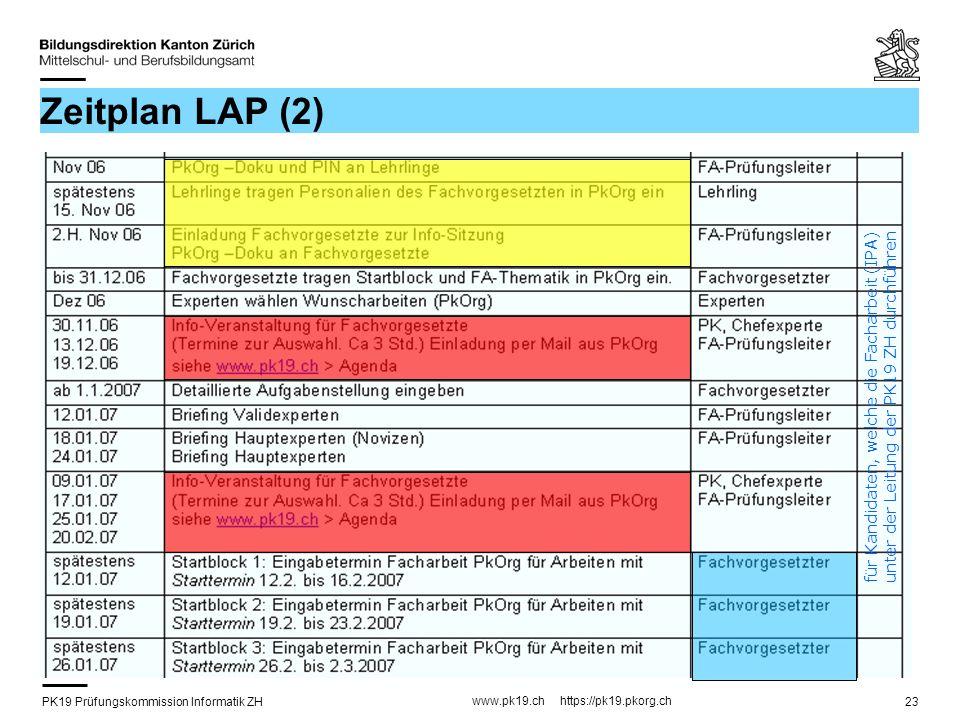 31.03.2017 Zeitplan LAP (2) für Kandidaten, welche die Facharbeit (IPA) unter der Leitung der PK19 ZH durchführen.