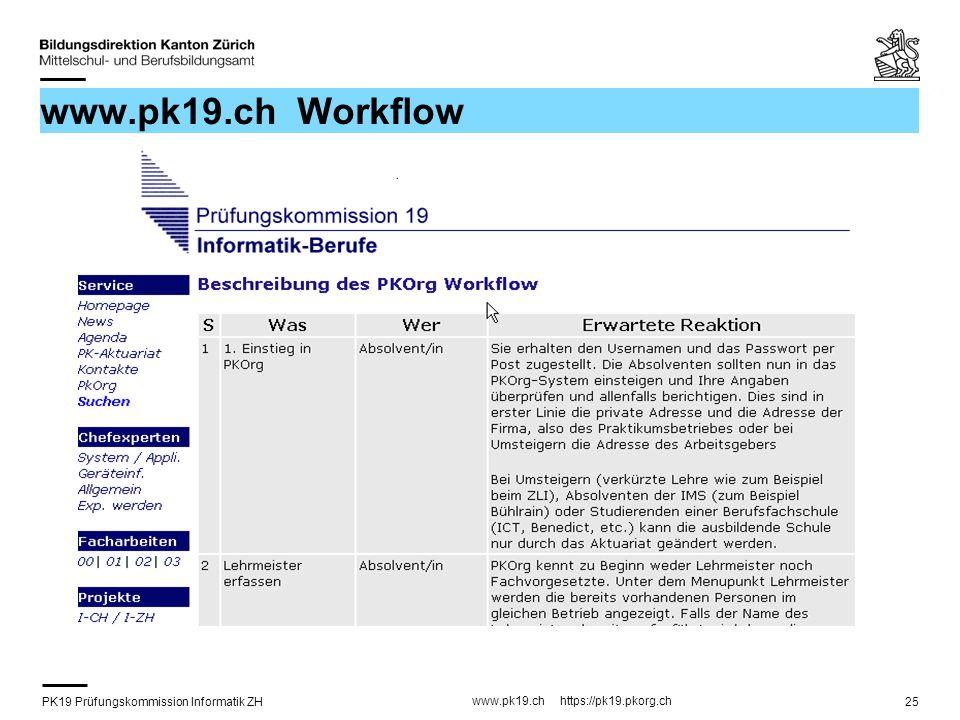 www.pk19.ch Workflow