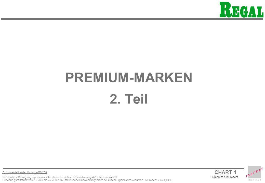 PREMIUM-MARKEN 2. Teil