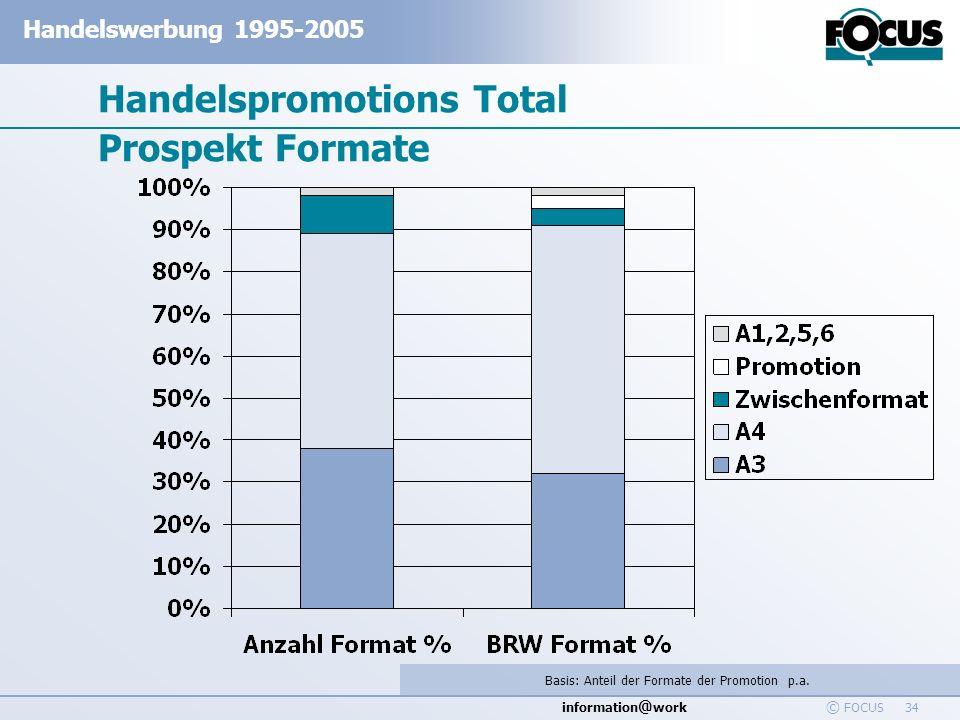 Handelspromotions Total Prospekt Formate