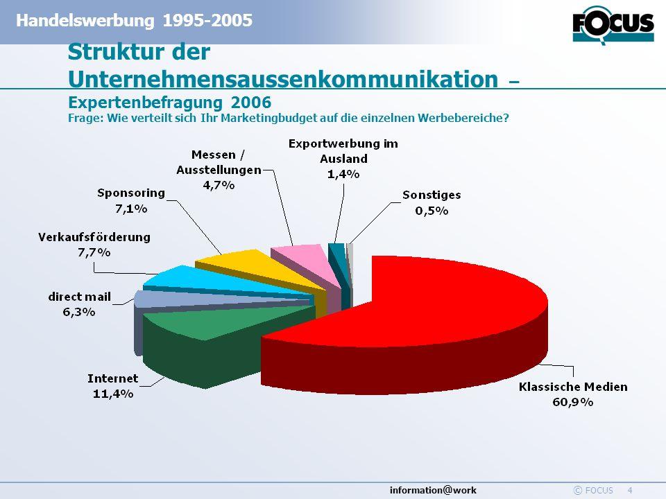 Struktur der Unternehmensaussenkommunikation – Expertenbefragung 2006 Frage: Wie verteilt sich Ihr Marketingbudget auf die einzelnen Werbebereiche