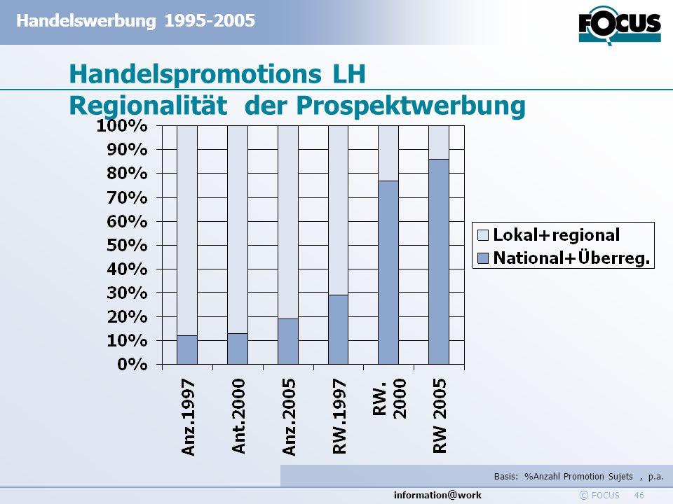 Handelspromotions LH Regionalität der Prospektwerbung