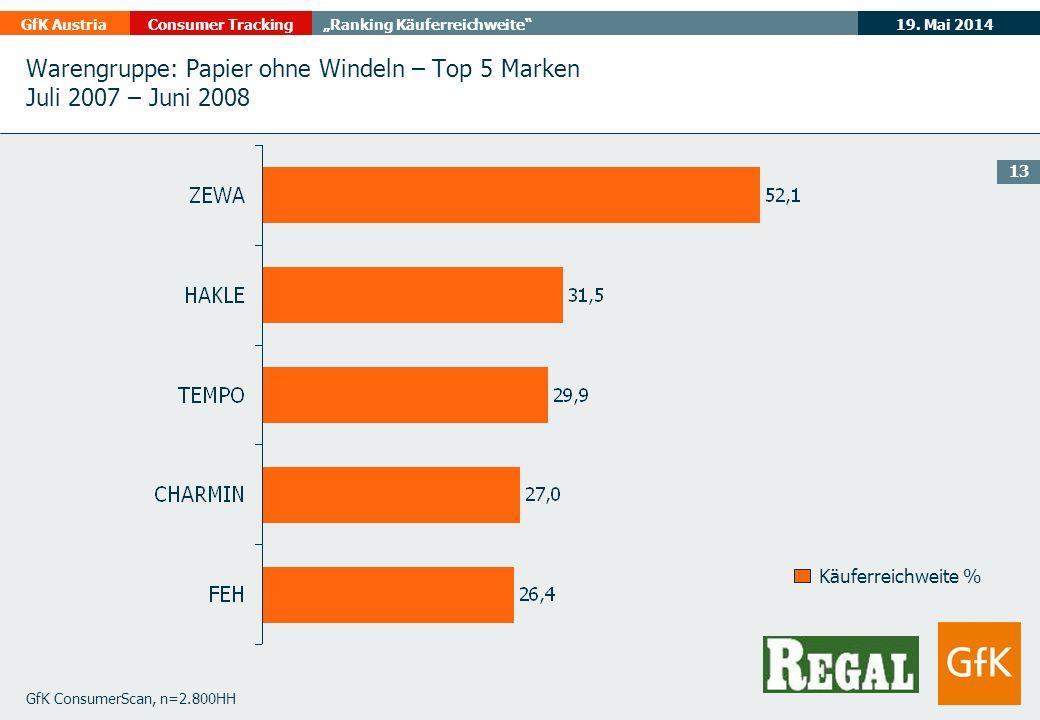 Warengruppe: Papier ohne Windeln – Top 5 Marken Juli 2007 – Juni 2008