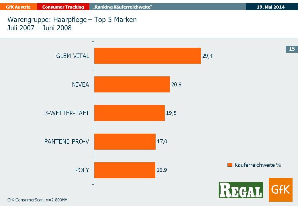 Warengruppe: Haarpflege – Top 5 Marken Juli 2007 – Juni 2008