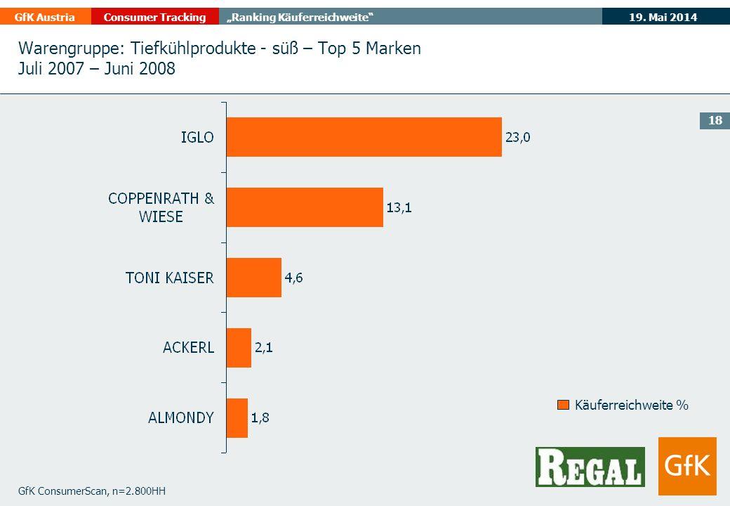Warengruppe: Tiefkühlprodukte - süß – Top 5 Marken Juli 2007 – Juni 2008