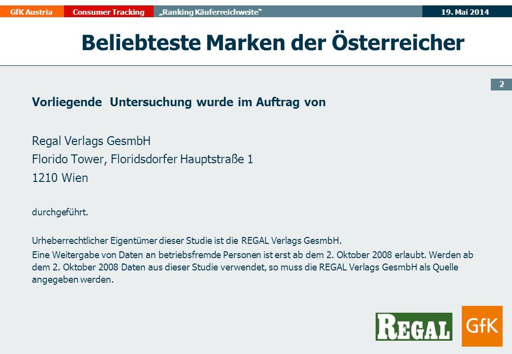 Beliebteste Marken der Österreicher