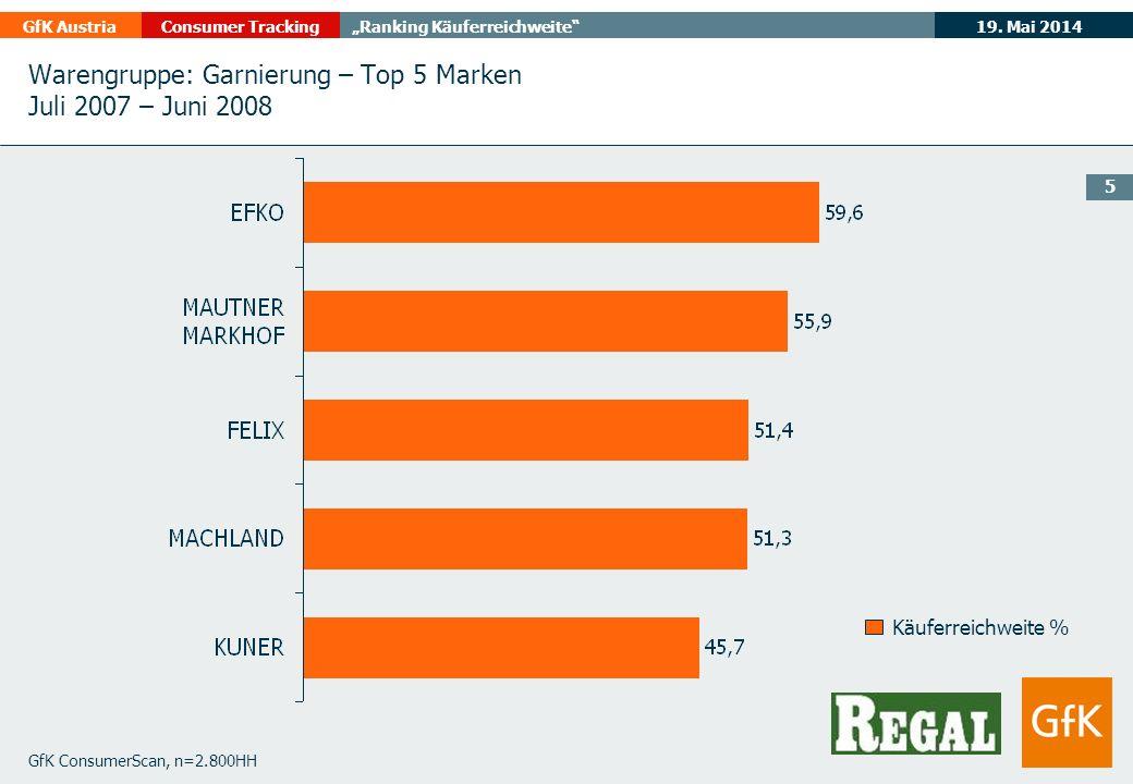 Warengruppe: Garnierung – Top 5 Marken Juli 2007 – Juni 2008