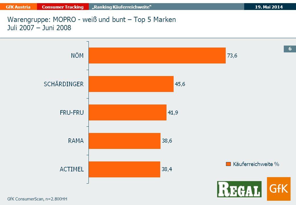 Warengruppe: MOPRO - weiß und bunt – Top 5 Marken Juli 2007 – Juni 2008