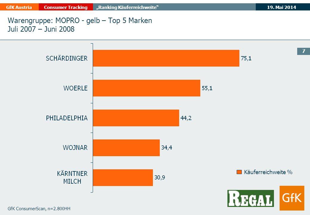 Warengruppe: MOPRO - gelb – Top 5 Marken Juli 2007 – Juni 2008