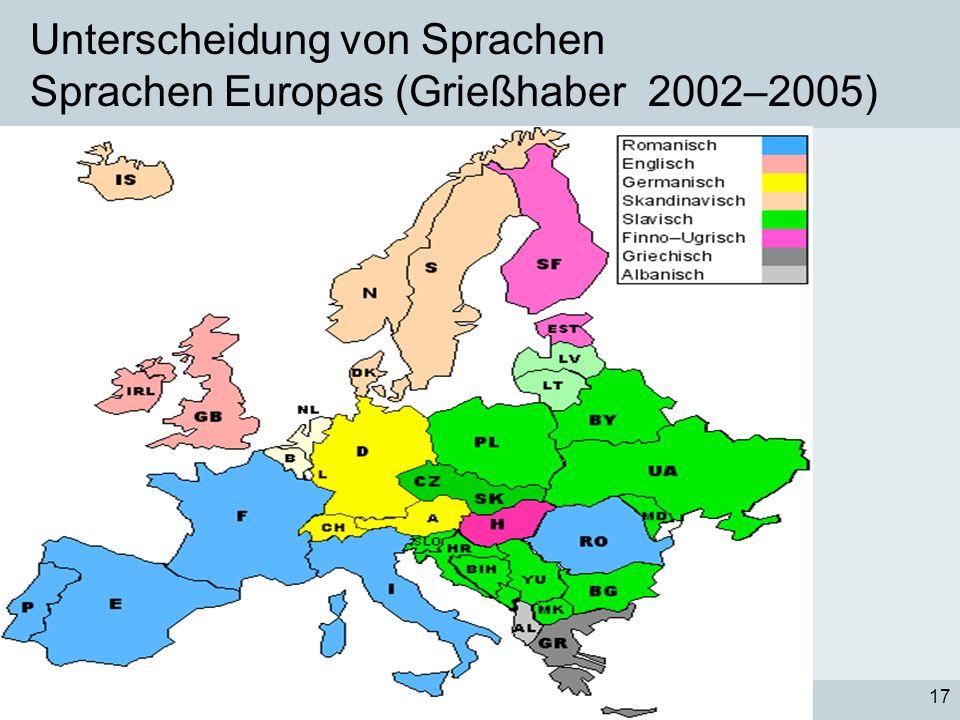 Unterscheidung von Sprachen Sprachen Europas (Grießhaber 2002–2005)