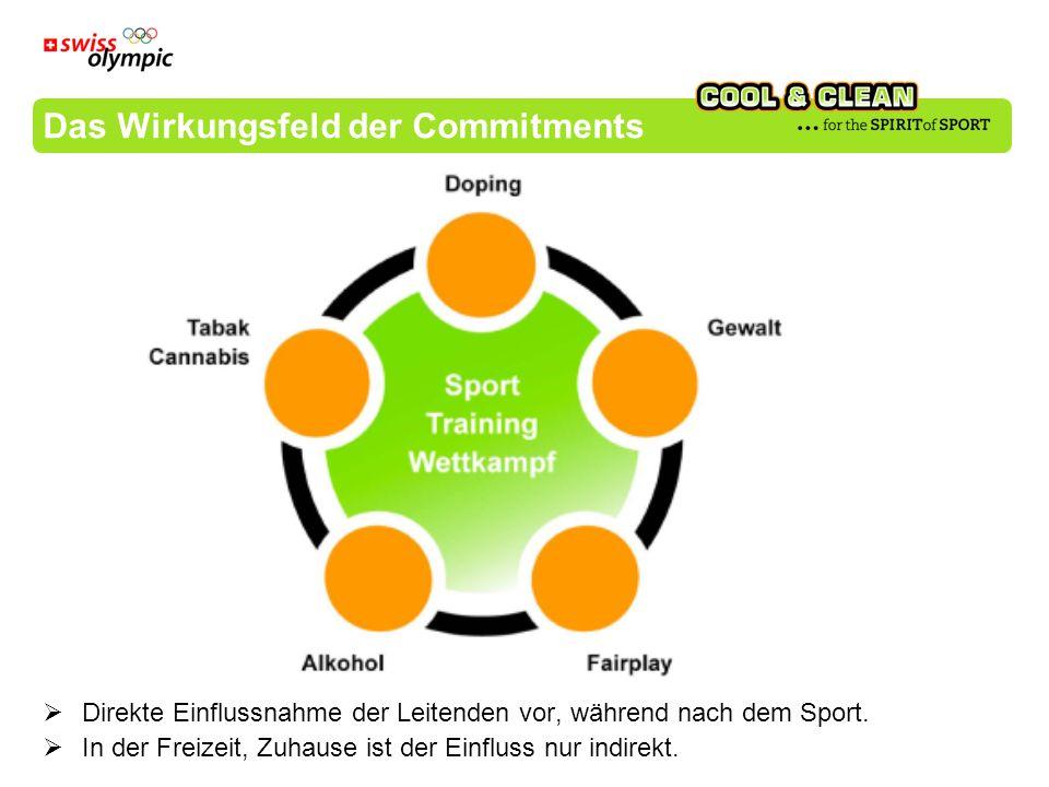 Das Wirkungsfeld der Commitments