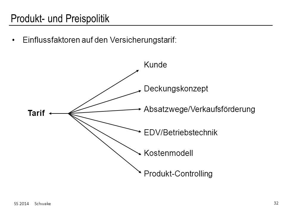 Produkt- und Preispolitik