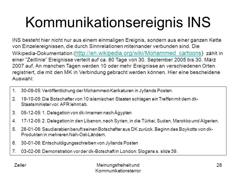 Kommunikationsereignis INS