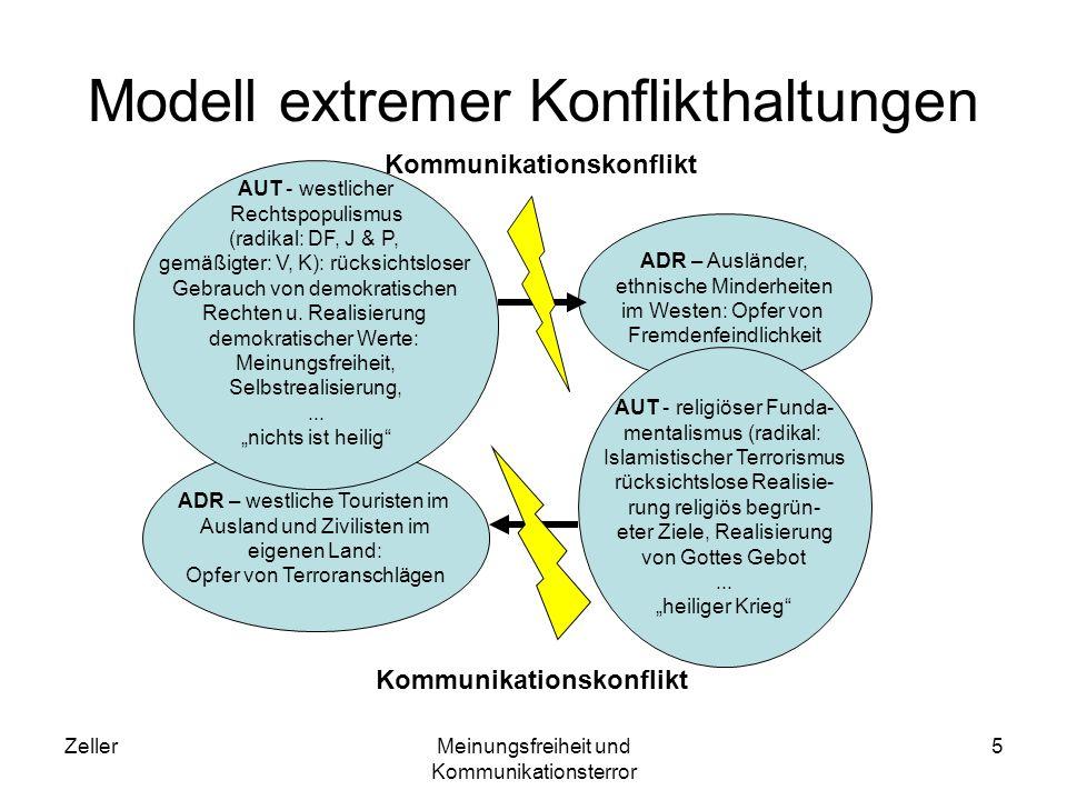 Modell extremer Konflikthaltungen