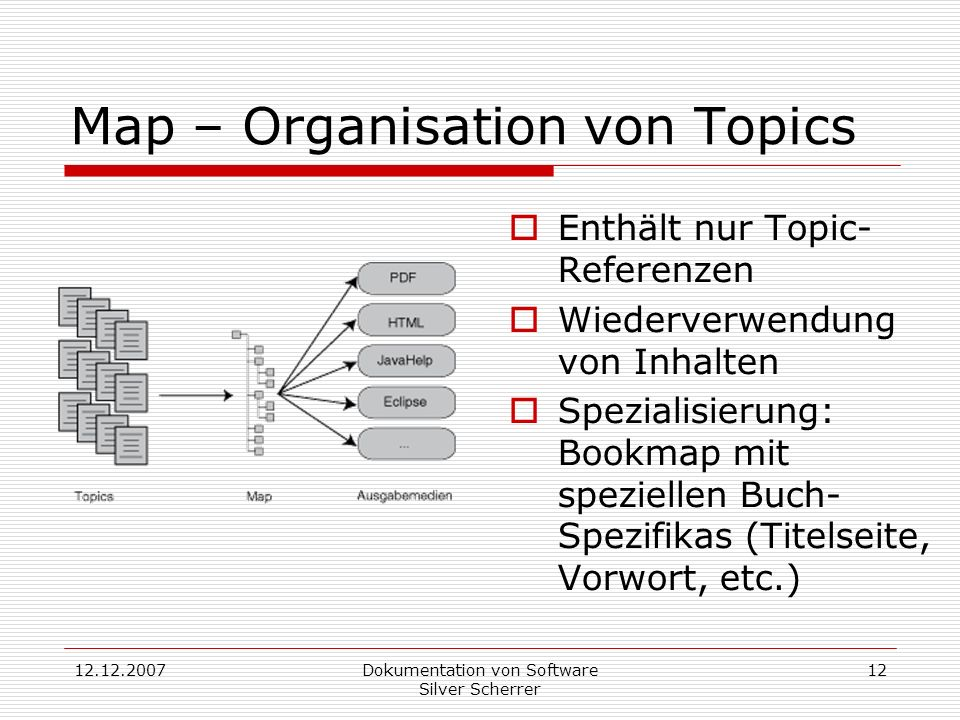 Map – Organisation von Topics