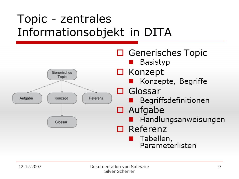 Topic - zentrales Informationsobjekt in DITA