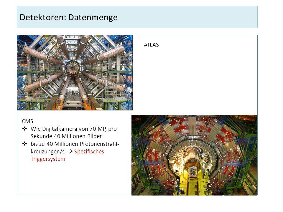 Detektoren: Datenmenge