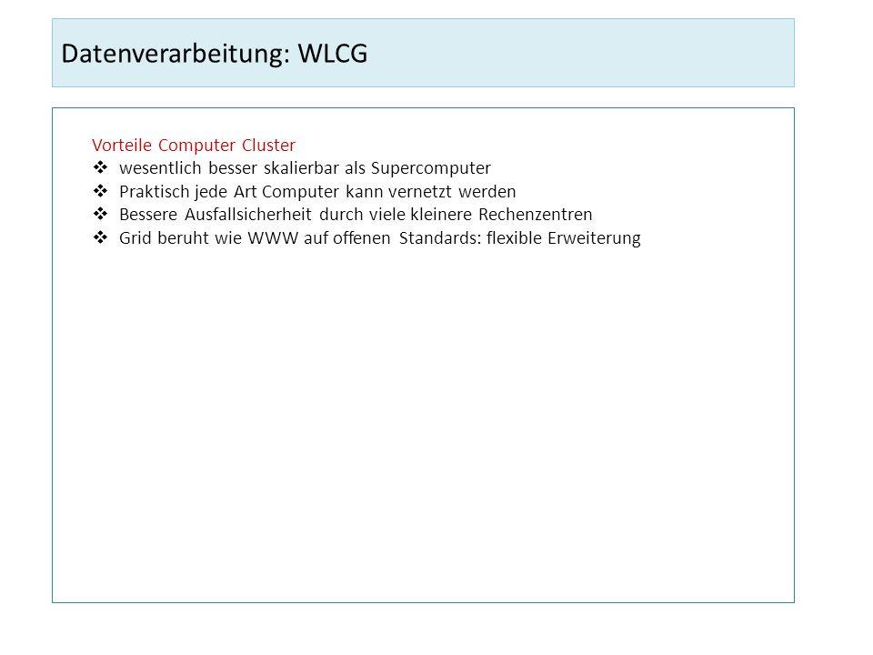 Datenverarbeitung: WLCG