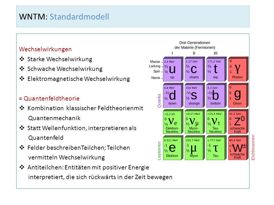 WNTM: Standardmodell Wechselwirkungen Starke Wechselwirkung