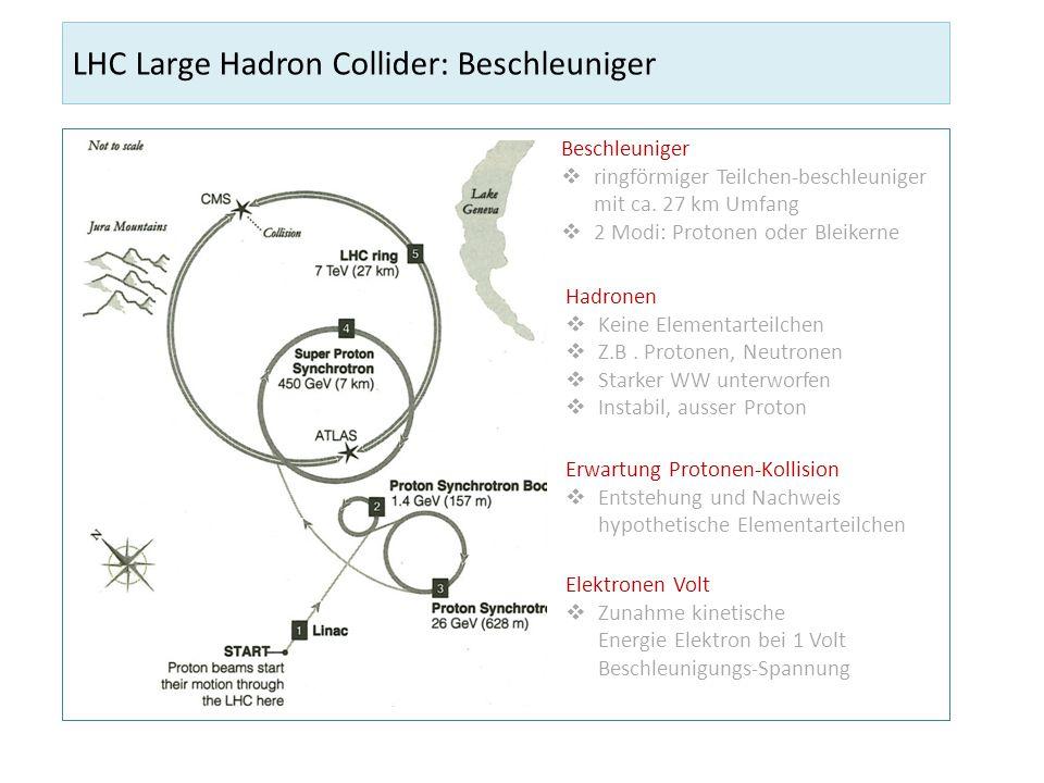 LHC Large Hadron Collider: Beschleuniger