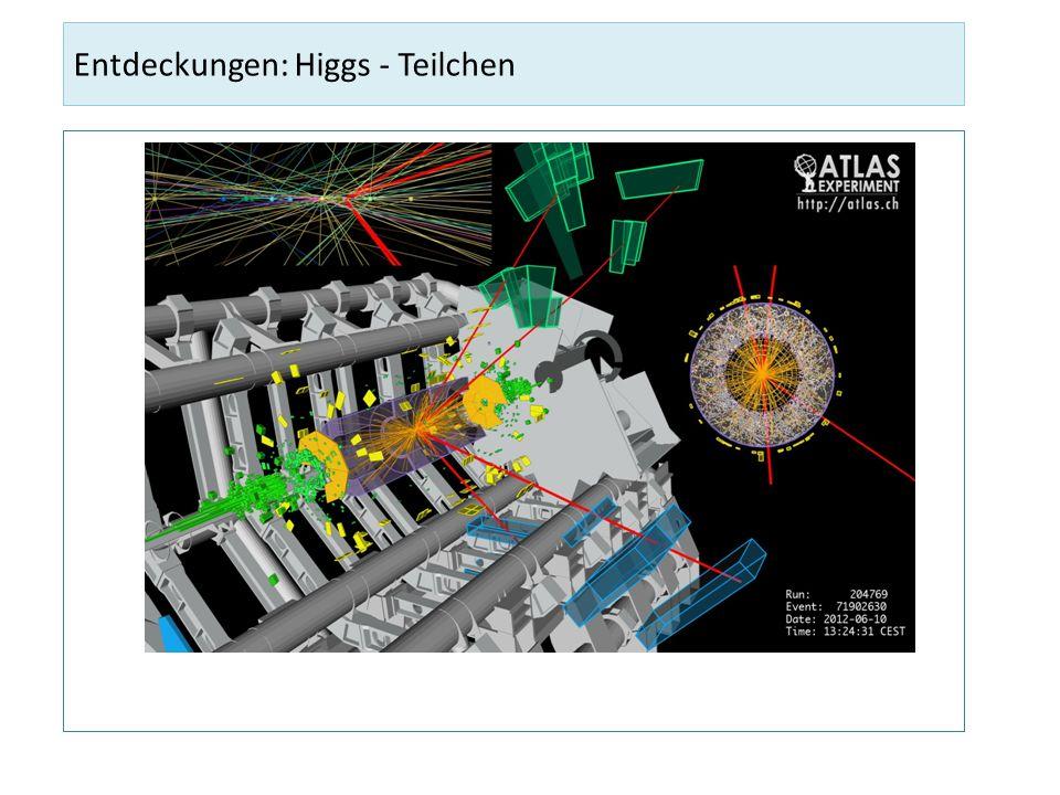Entdeckungen: Higgs - Teilchen