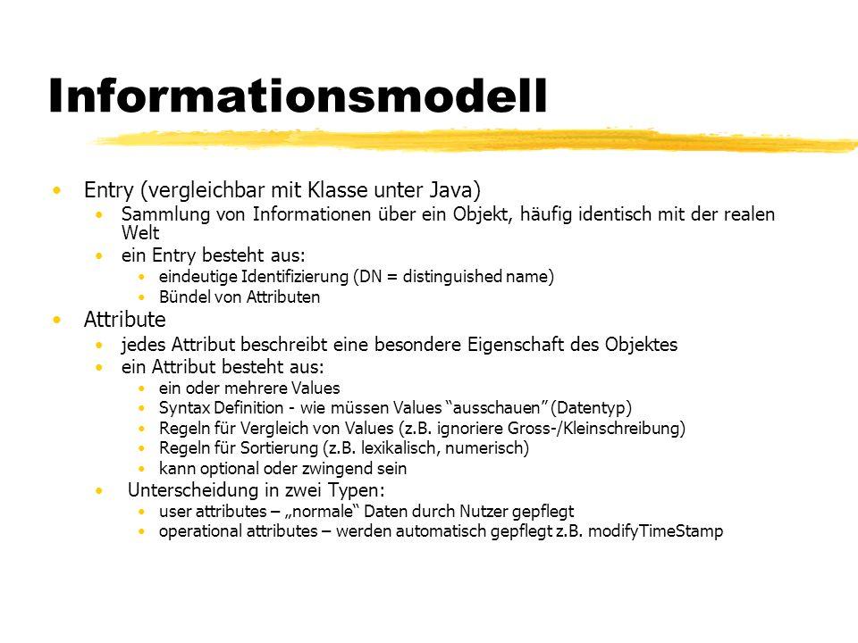 Informationsmodell Entry (vergleichbar mit Klasse unter Java)