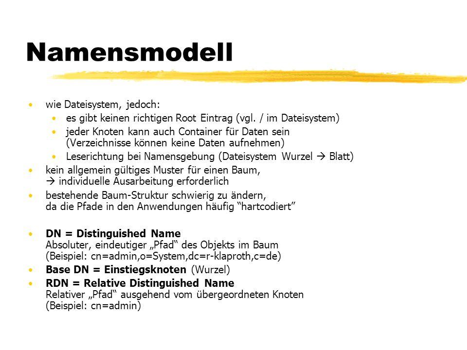 Namensmodell wie Dateisystem, jedoch: