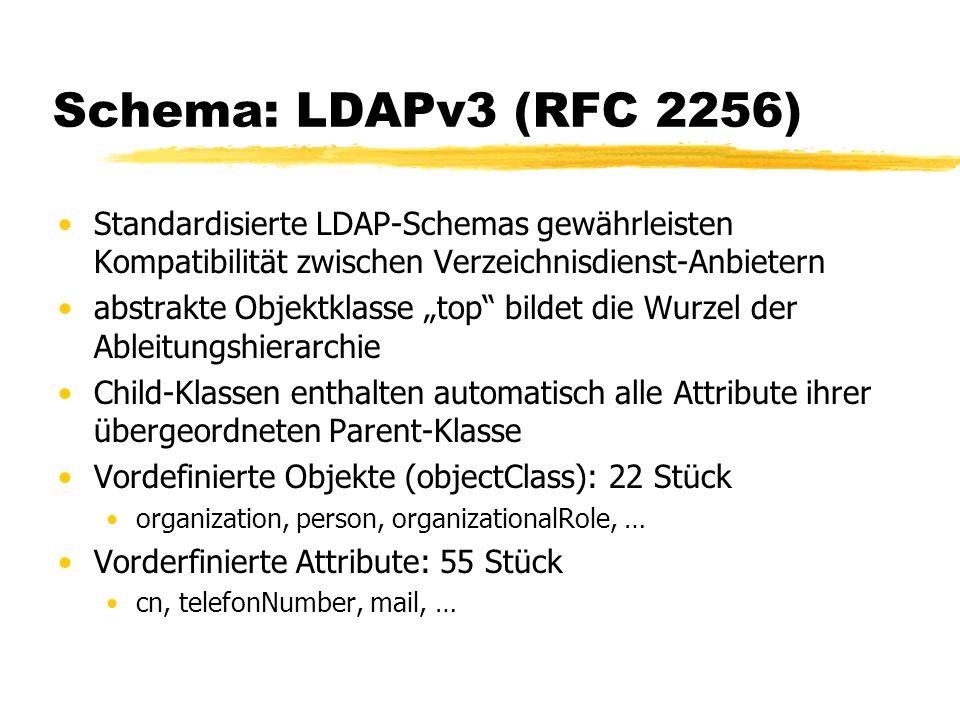 Schema: LDAPv3 (RFC 2256) Standardisierte LDAP-Schemas gewährleisten Kompatibilität zwischen Verzeichnisdienst-Anbietern.