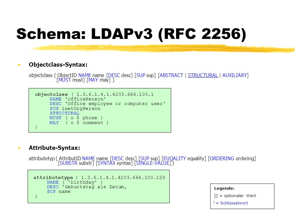 Schema: LDAPv3 (RFC 2256)