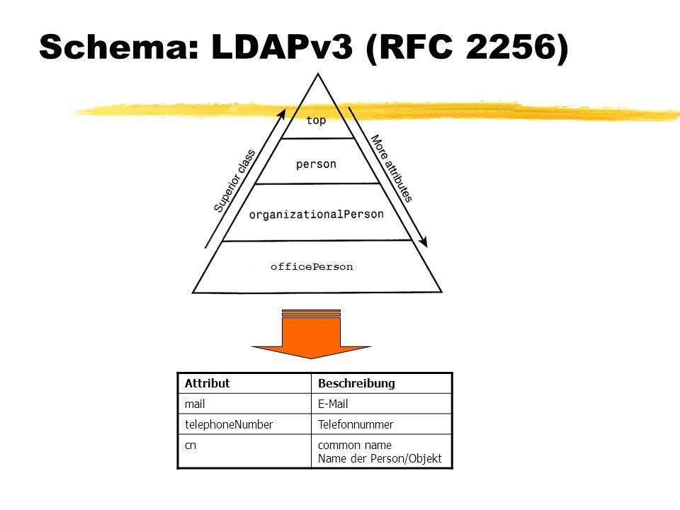 Schema: LDAPv3 (RFC 2256) officePerson Attribut Beschreibung mail