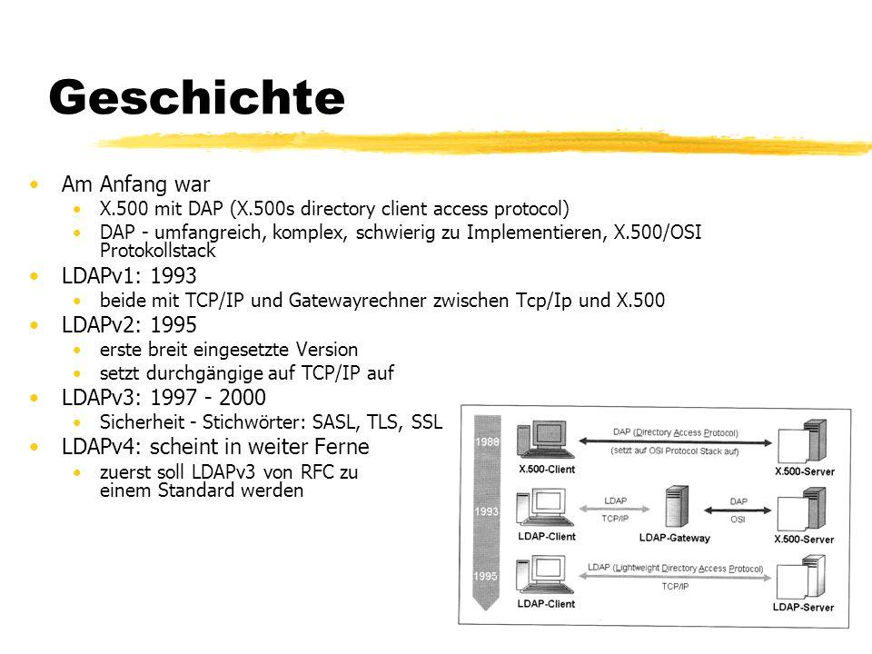Geschichte Am Anfang war LDAPv1: 1993 LDAPv2: 1995 LDAPv3: 1997 - 2000