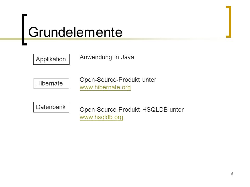 Grundelemente Anwendung in Java Applikation