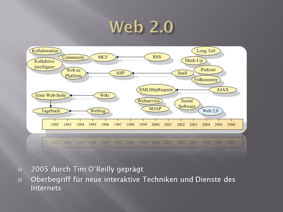Web 2.0 2005 durch Tim O'Reilly geprägt