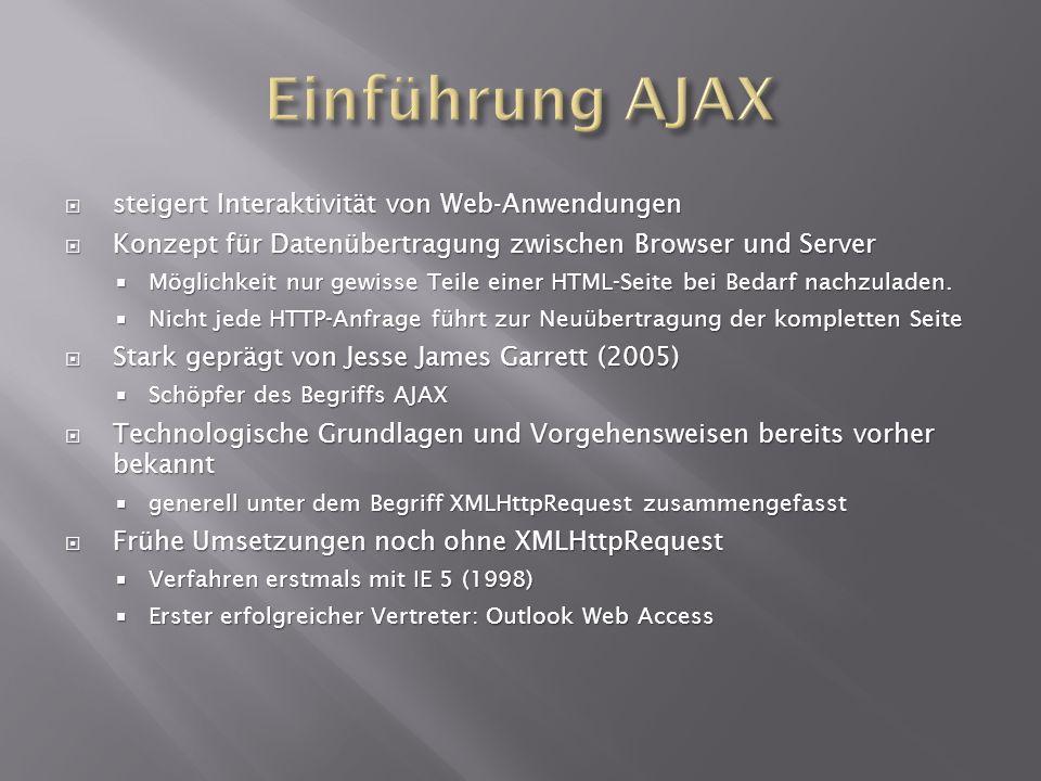 Einführung AJAX steigert Interaktivität von Web-Anwendungen