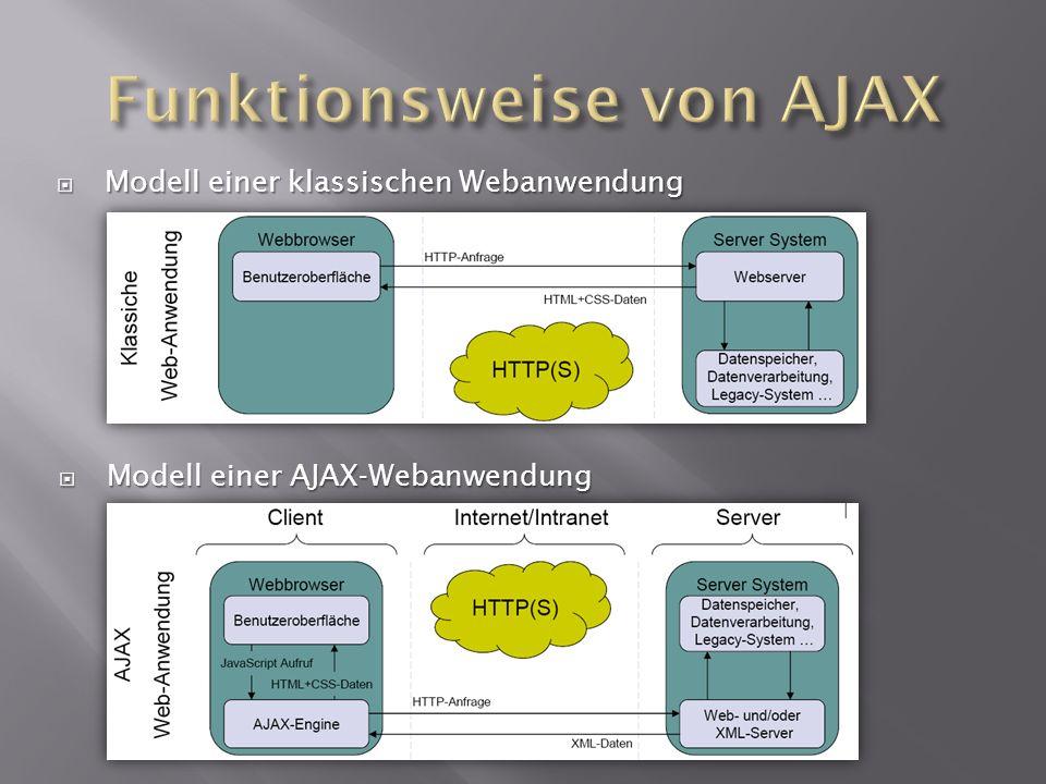 Funktionsweise von AJAX