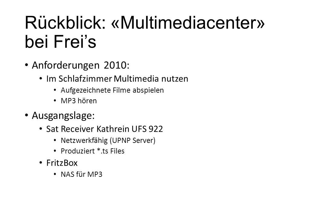 Rückblick: «Multimediacenter» bei Frei's