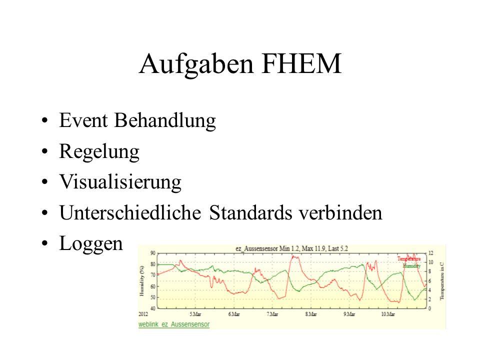 Aufgaben FHEM Event Behandlung Regelung Visualisierung