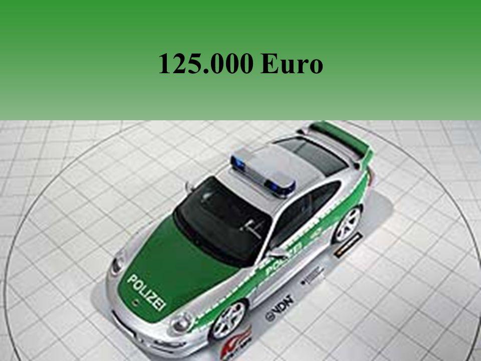 125.000 Euro