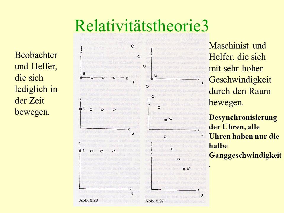 Relativitätstheorie3 Maschinist und Helfer, die sich mit sehr hoher Geschwindigkeit durch den Raum bewegen.