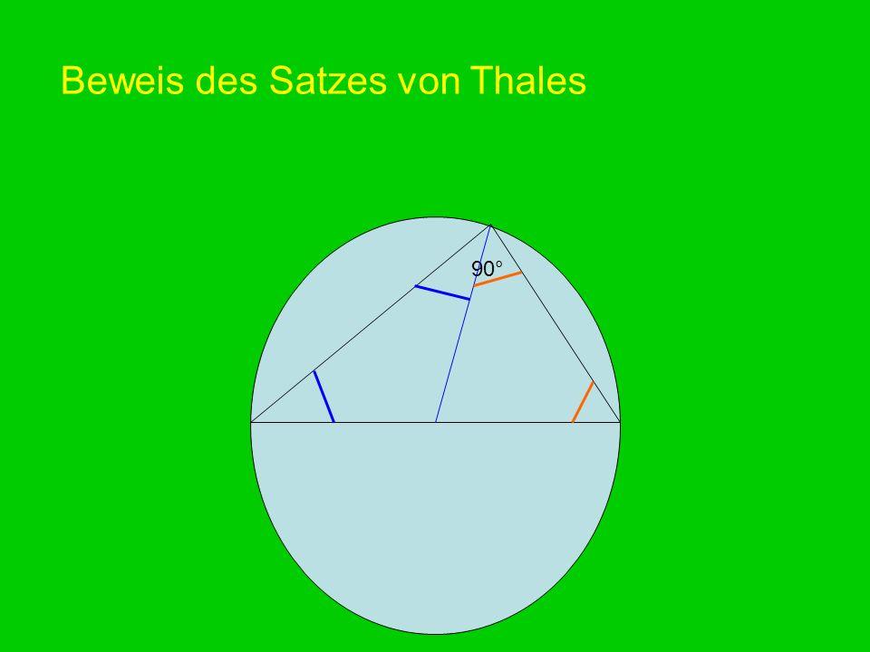 Beweis des Satzes von Thales