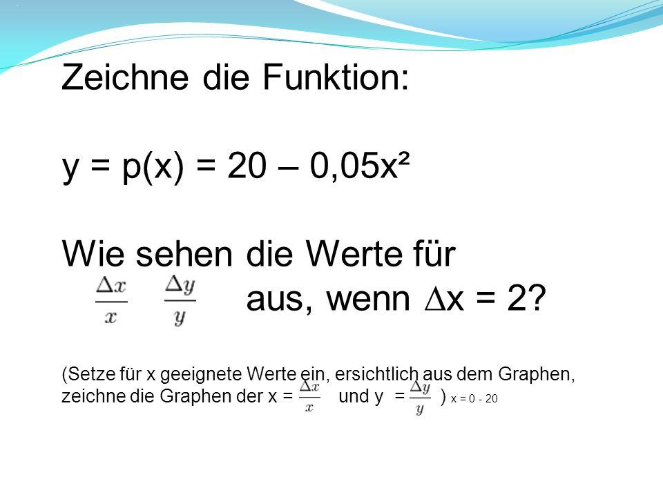 Zeichne die Funktion: y = p(x) = 20 – 0,05x² Wie sehen die Werte für