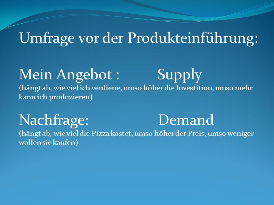 Umfrage vor der Produkteinführung: Mein Angebot : Supply