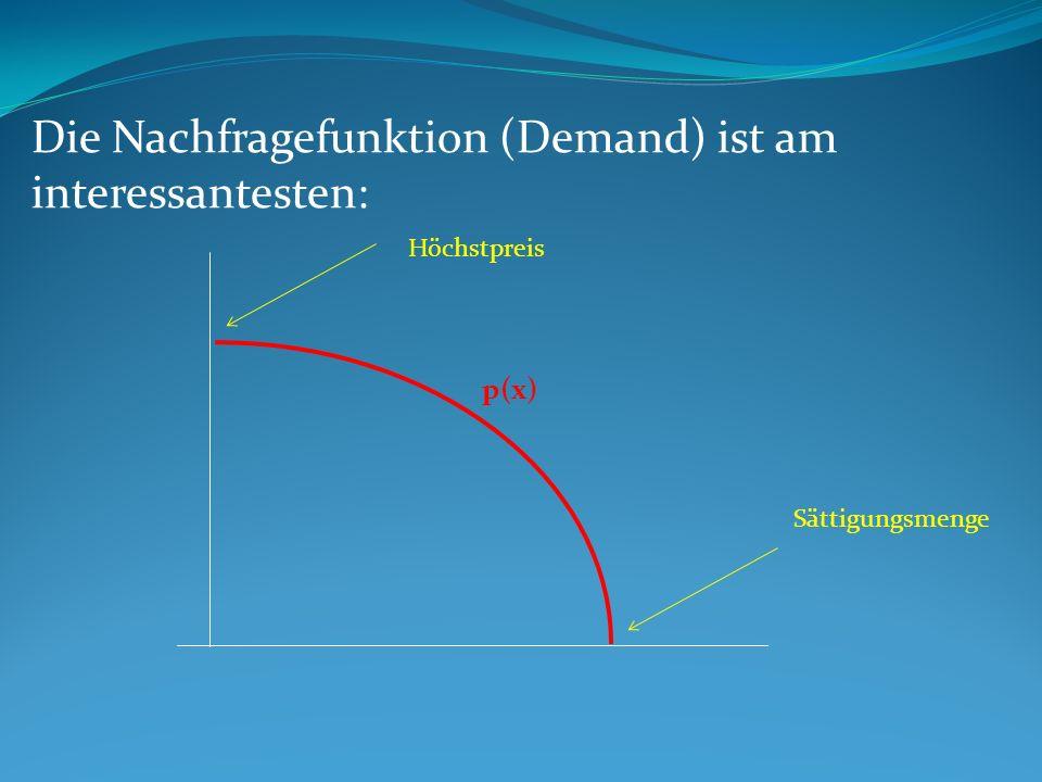 Die Nachfragefunktion (Demand) ist am interessantesten: