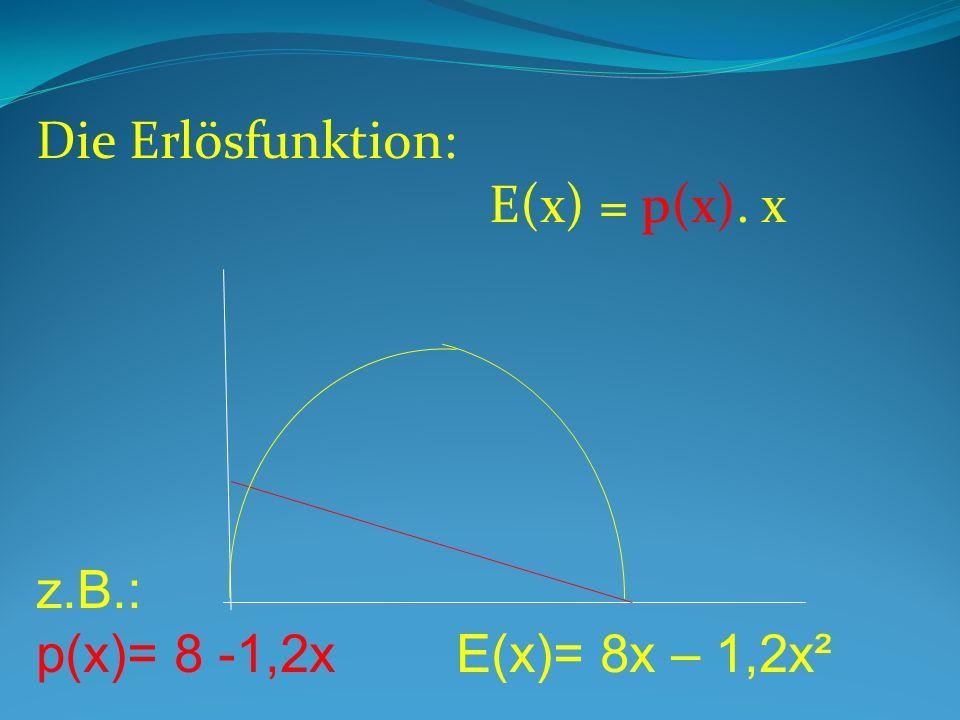 Die Erlösfunktion: E(x) = p(x). x z.B.: p(x)= 8 -1,2x E(x)= 8x – 1,2x²