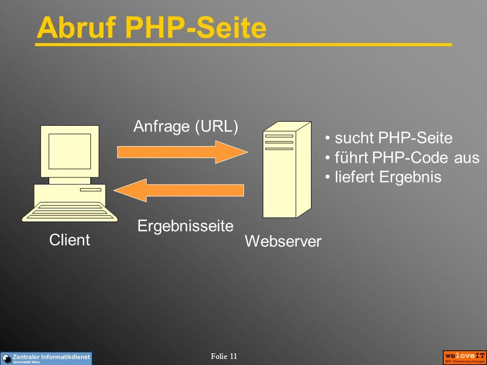 Abruf PHP-Seite Anfrage (URL) sucht PHP-Seite führt PHP-Code aus