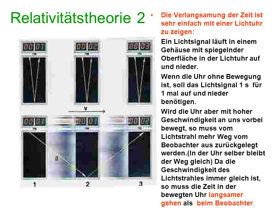 Relativitätstheorie 2 Die Verlangsamung der Zeit ist sehr einfach mit einer Lichtuhr zu zeigen: