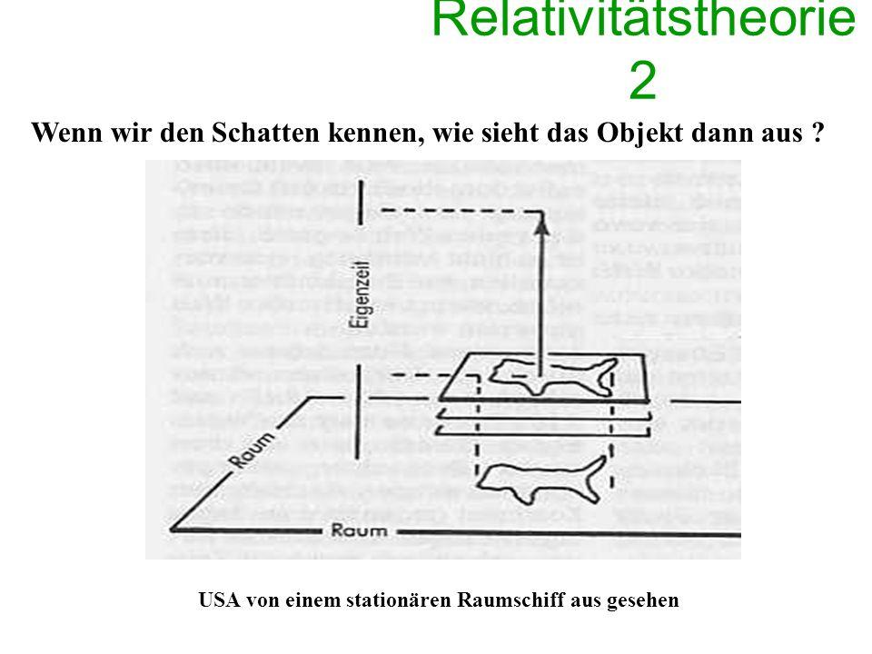Relativitätstheorie 2 Wenn wir den Schatten kennen, wie sieht das Objekt dann aus .