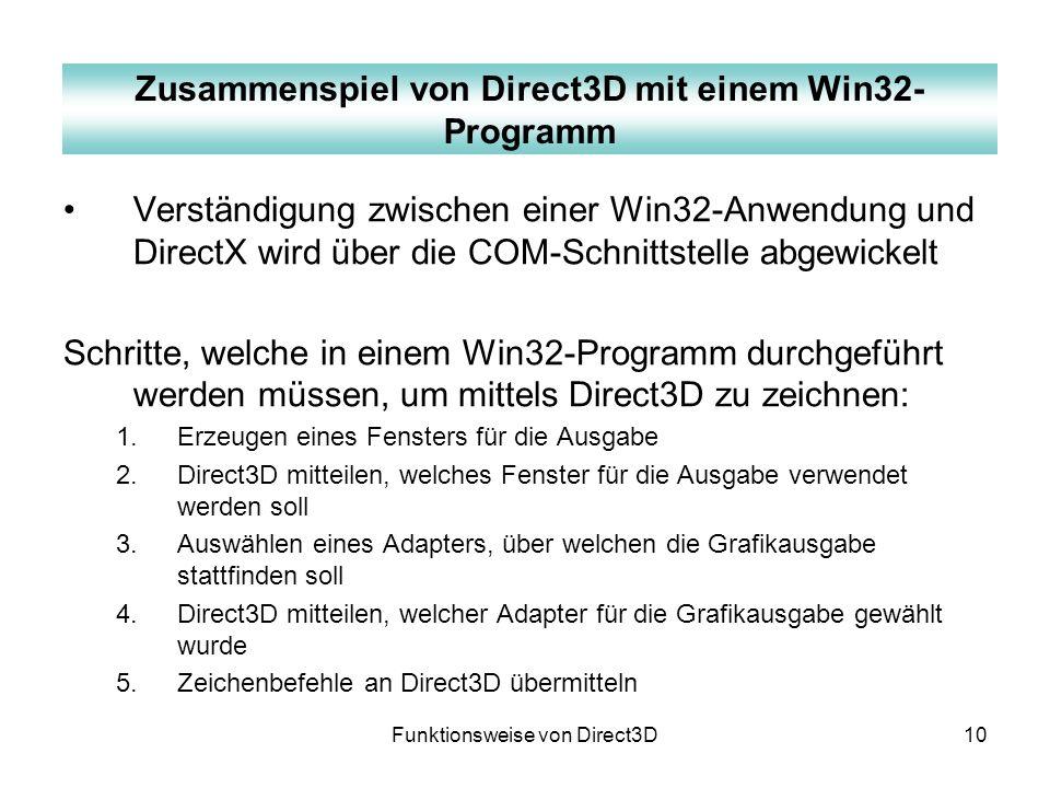 Zusammenspiel von Direct3D mit einem Win32-Programm