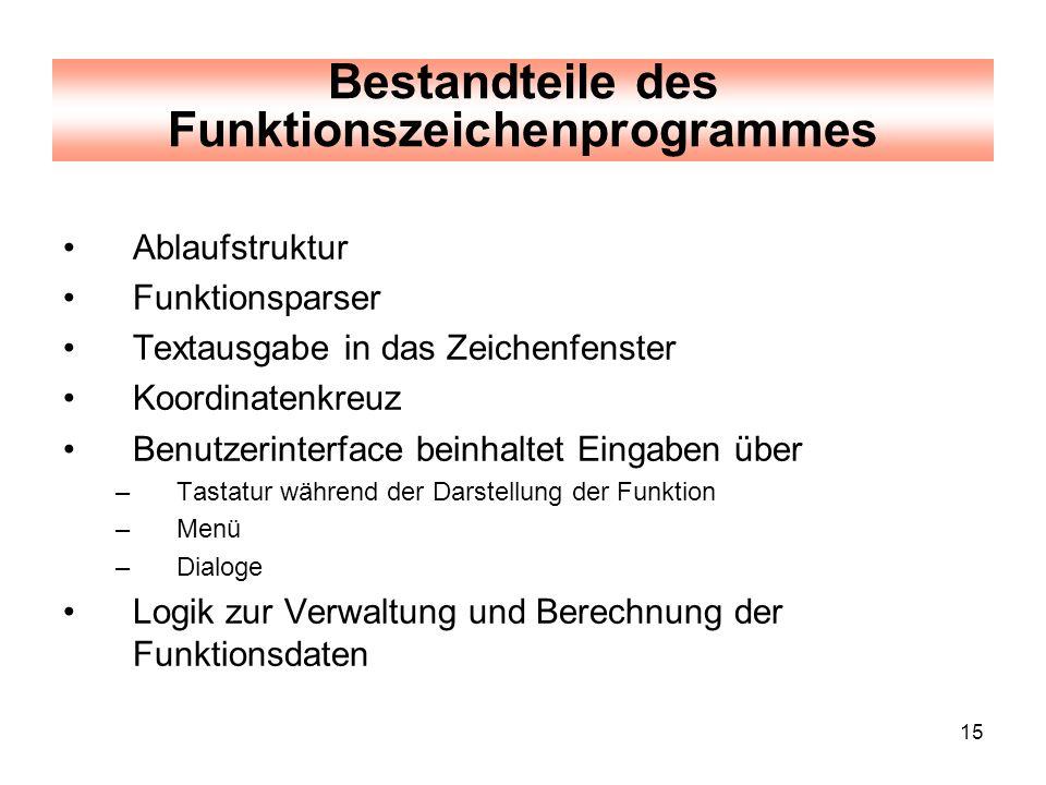 Bestandteile des Funktionszeichenprogrammes